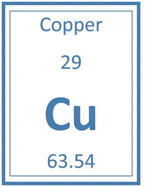 Symbol for copper